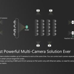 Yealink VC800 Videokonferenz System